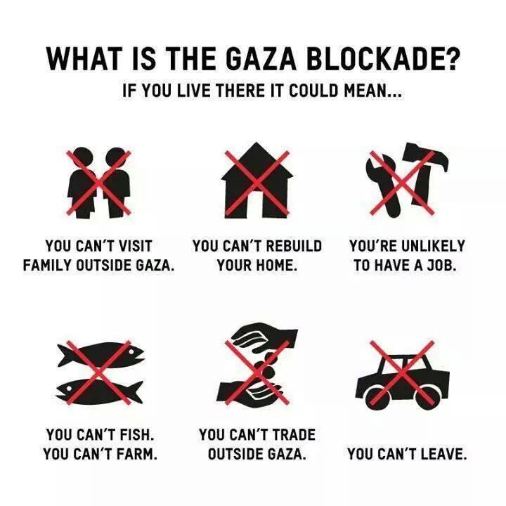 gaza.blockade
